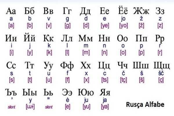Rusça Tercüme Hizmetleri